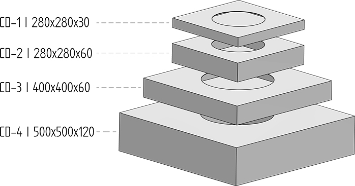 Pneumatika cső dobozban